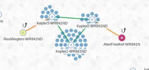 Redundanz. Deutlich sichtbar: Kepler1-WR841ND nimmt die meisten Clients auf.
